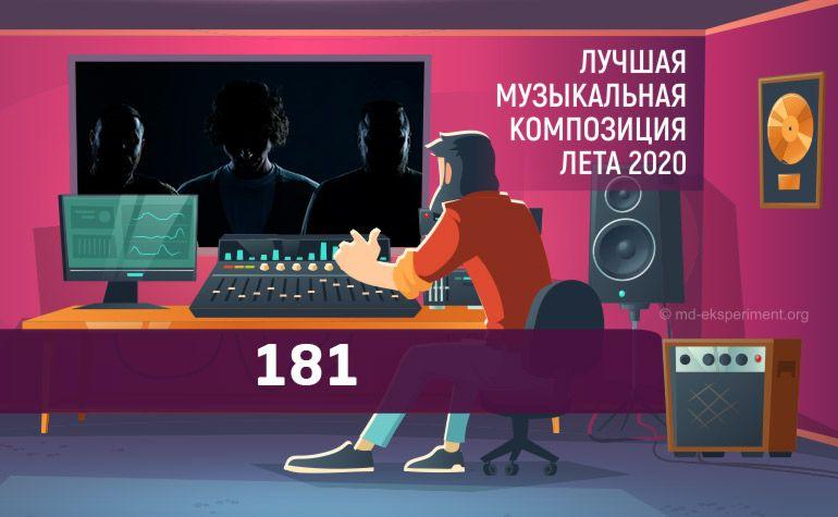 Голосувати за 181. Пысня Довгий шлях. Кращий трек літа 2020