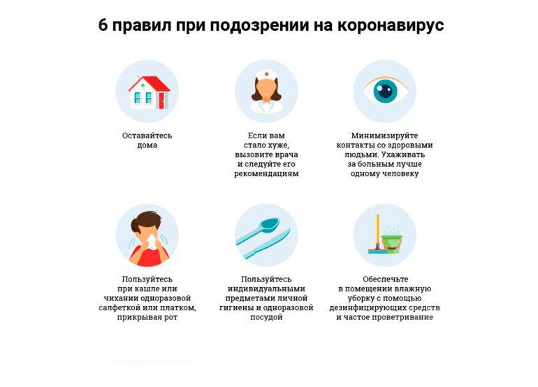 Коронавирус инфографика