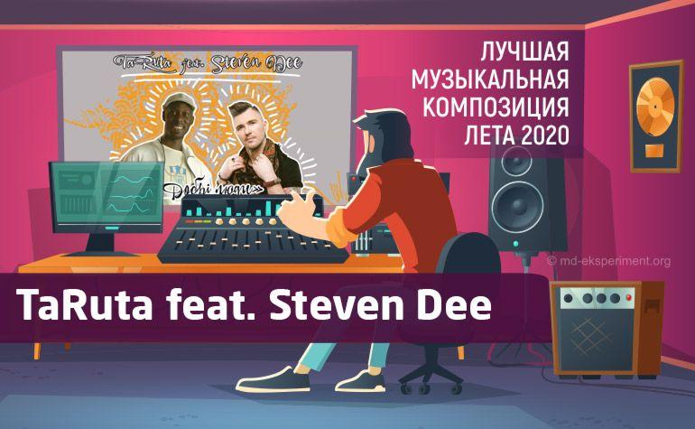 Голосувати за TaRuta feat. Steven Dee. Добрі люди. Кращий трек літа